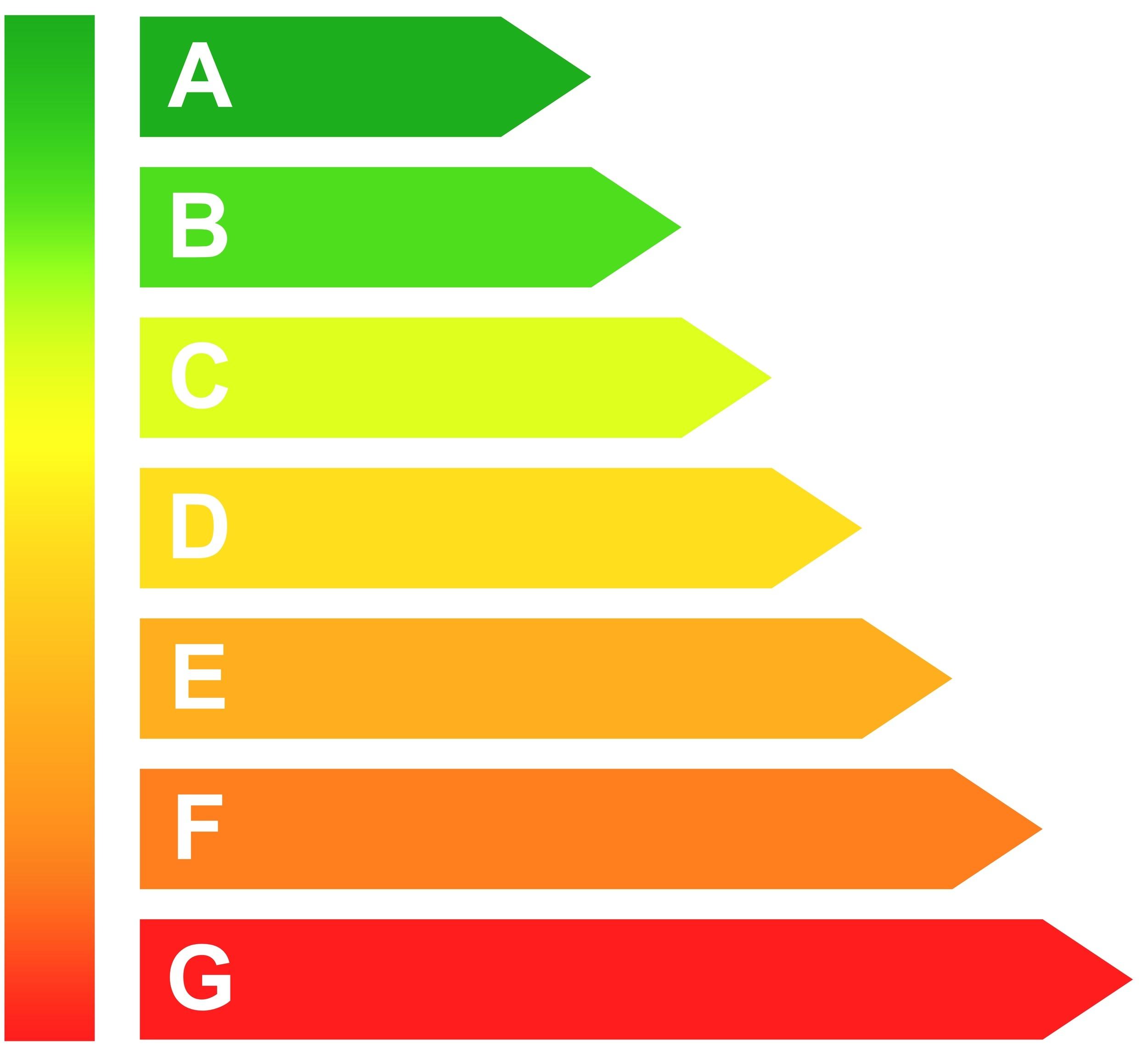 Classi Energetiche Edifici : Re agency immobiliari associate